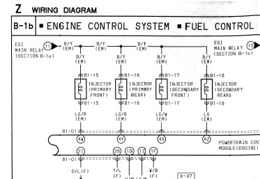 EGI main relay does anyone know a lot about ground switched injectors fd3s wiring diagram at edmiracle.co